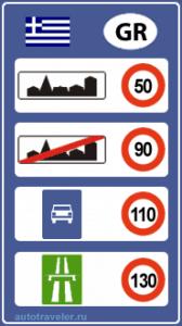 Правила дорожного движения. Ограничения скорости в Греции