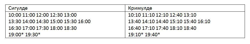Расписание отправления вагончика