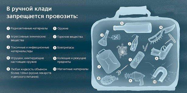 Запреты в ручной клади